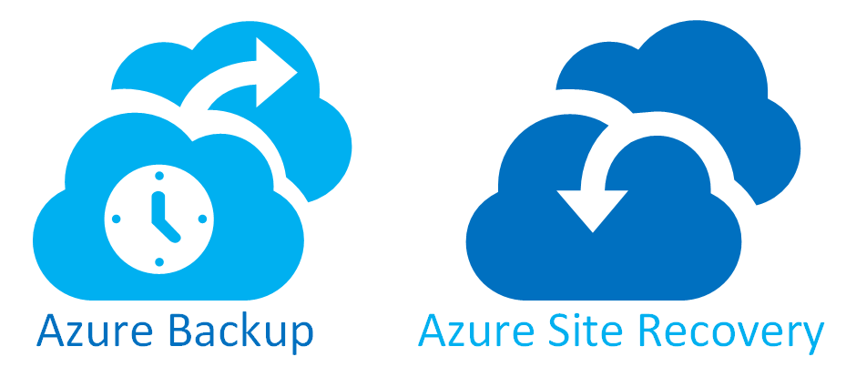 Azure – The Complete BCDR Story