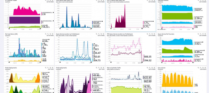 Azure Monitoring Tools Explained – Part 7: Azure Metrics