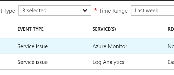 Azure Monitoring Tools Explained – Part 12: Service Health