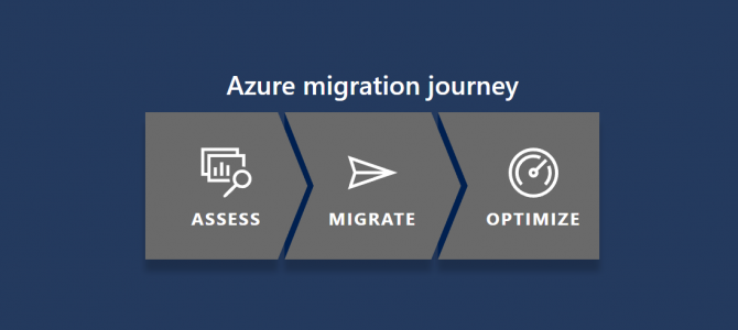Demystifying Azure Migrations – Part 1: Introduction