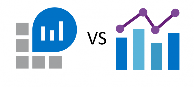 Measuring Metrics: Log Analytics vs Azure Metrics – Part 4 Conclusion