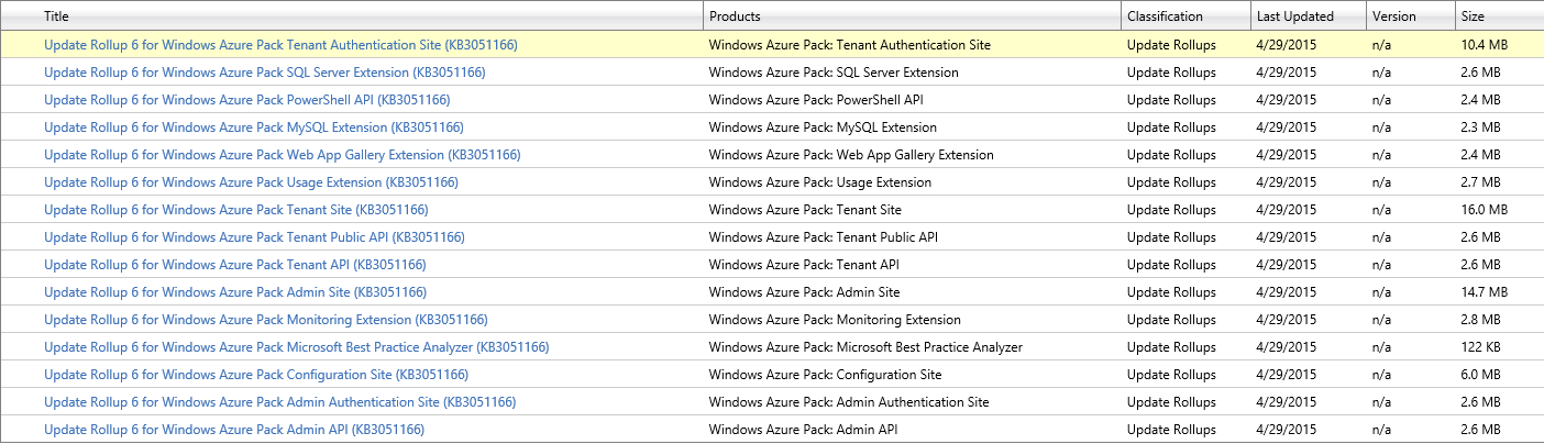 Windows Azure Pack (WAP) - Microsoft Update Catalog Updates List