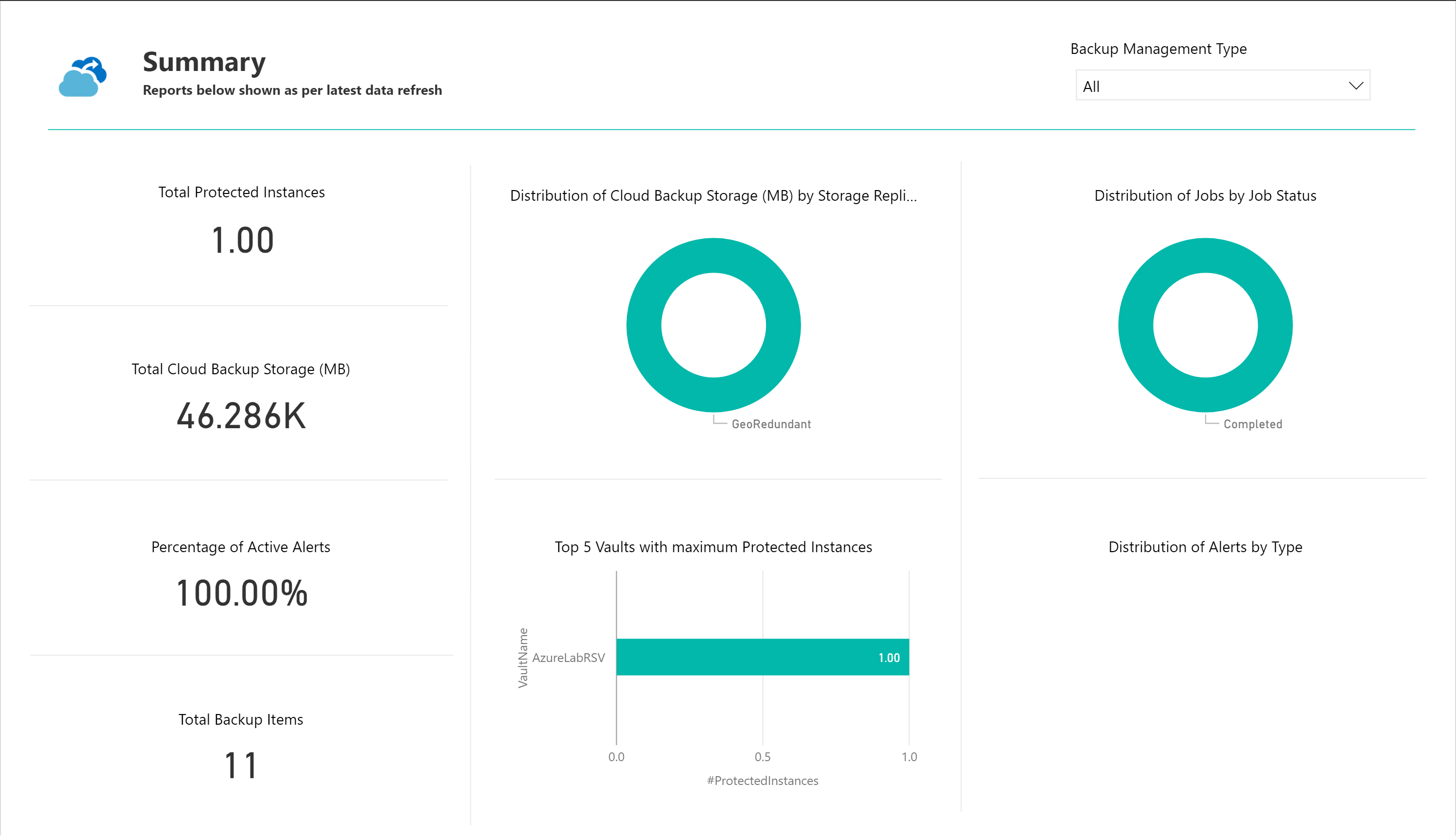 Azure Backup Reports - PowerBI - Reports