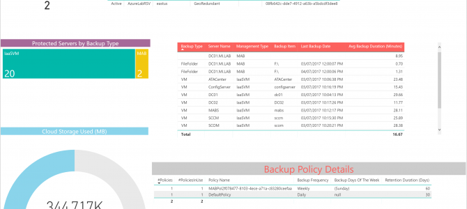 How-To Create Custom Azure Backup Reports Using the Data Model