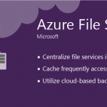 Azure File Sync Feature Image