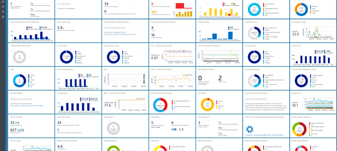 Azure Monitoring Tools Explained – Part 11: Operations Management Suite (OMS)
