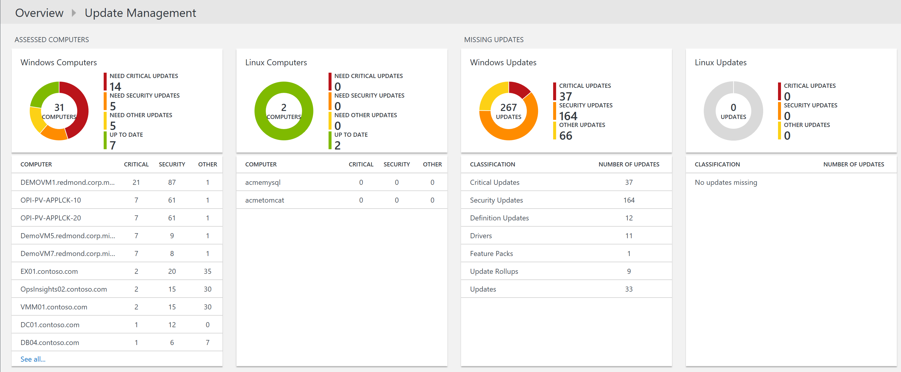 OMS - Update Management Dashboard