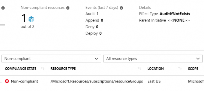 Using Azure Policy to Audit Resource Group Resource Locks