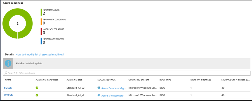 Azure Migrate v2 is Here! - AdinErmie com
